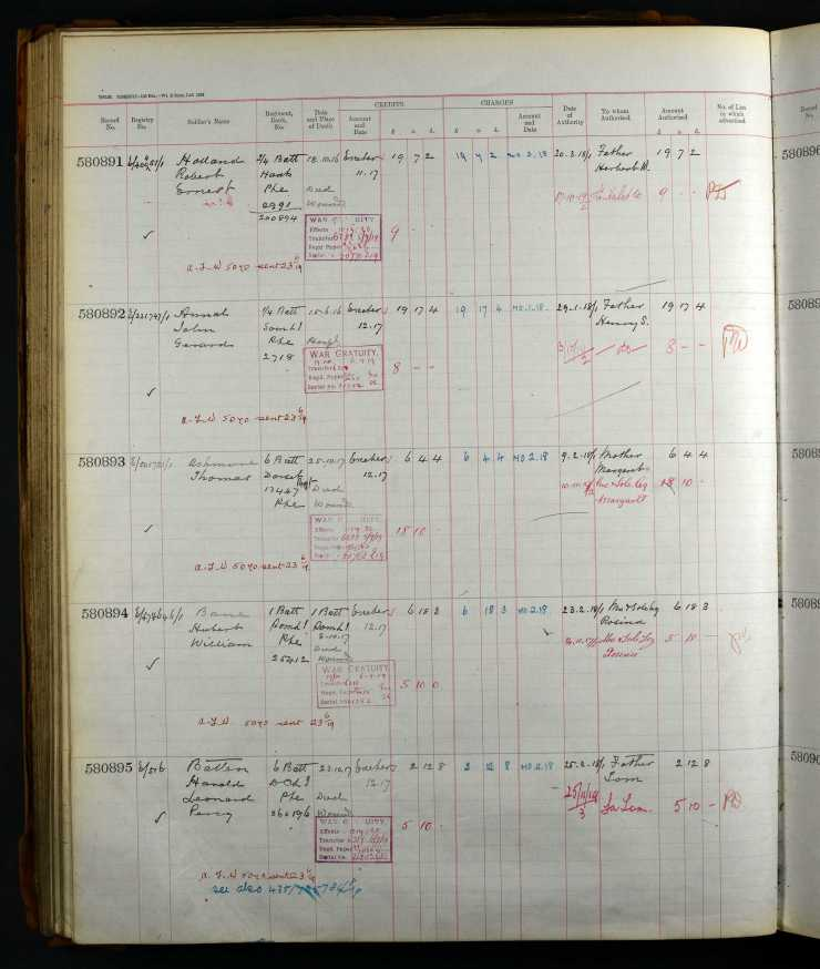 John Gerard Annal-Register of Soldiers' Effects National Army Museum 1991-02-333 No.580892