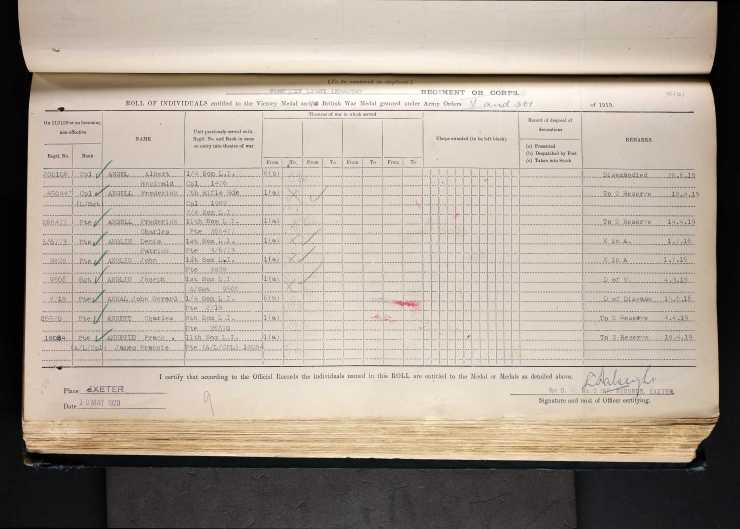 Service Medal and Award Roll, First World War WO329-889